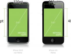 iOS尺寸单位pt、ppi与px之间换算关系