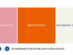 响应式Web设计: 布局
