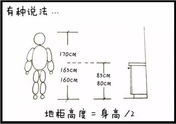 橱柜基础结构图