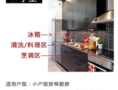 五种厨房布局设计