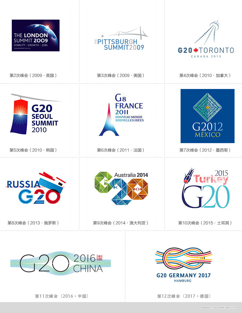 2017年德国汉堡G20峰会LOGO亮相