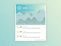 30个天气小部件UI设计作品