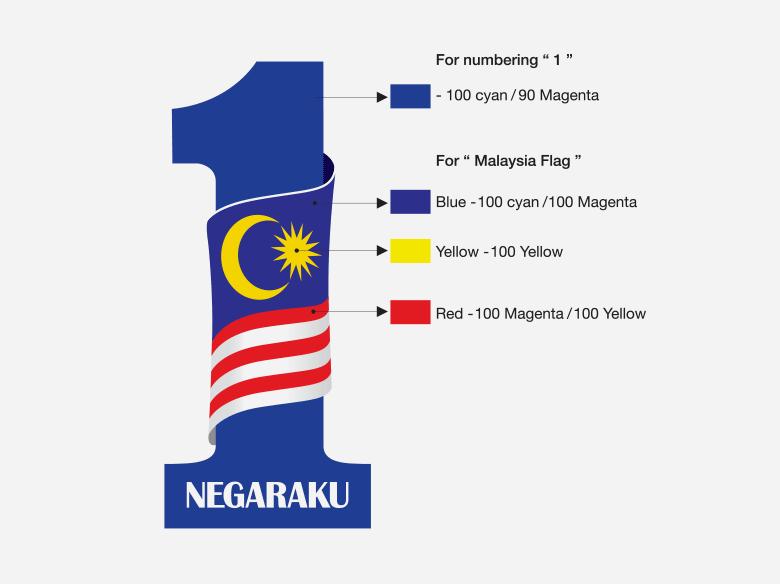 马来西亚政府推出官方LOGO 象征全民团结