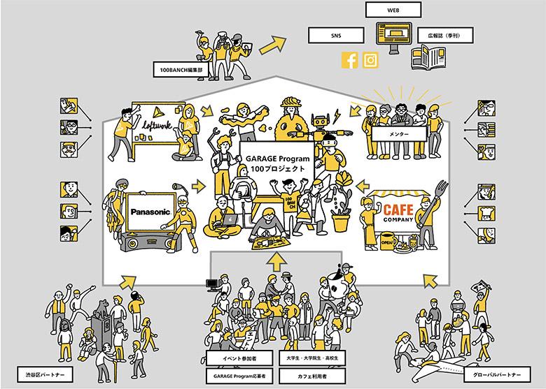 鬆下電器100周年主題LOGO對外發布 正式躋身百年品牌